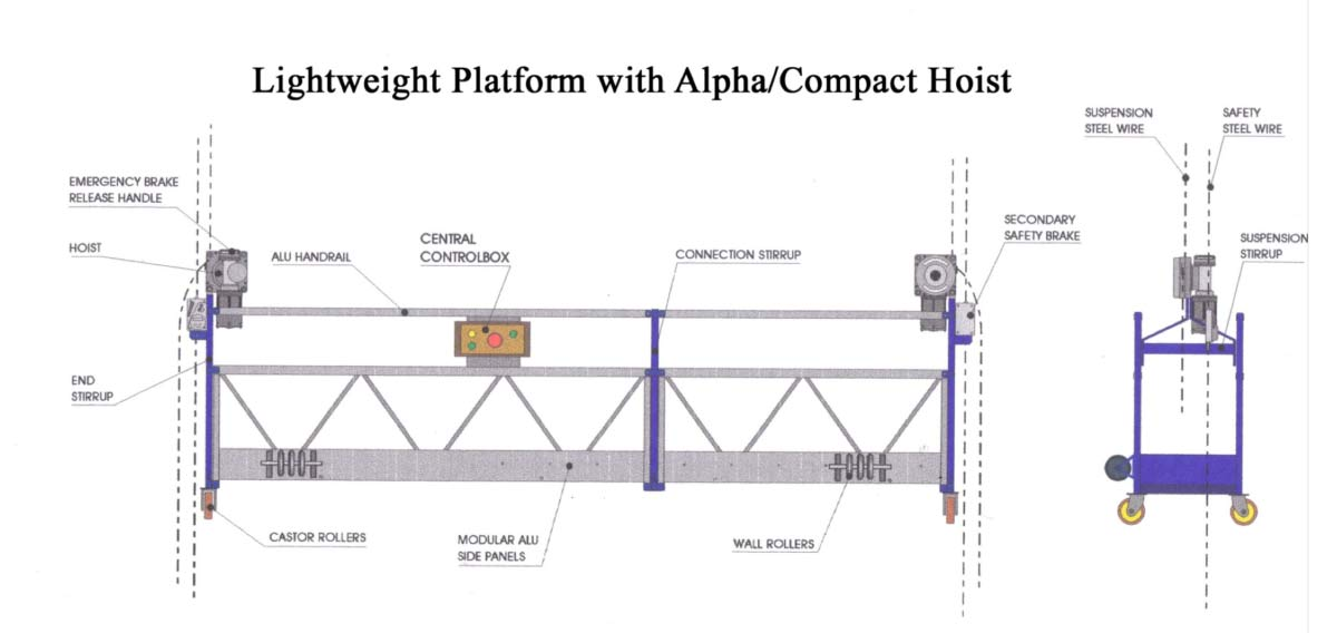 lightweight platforms cradle access