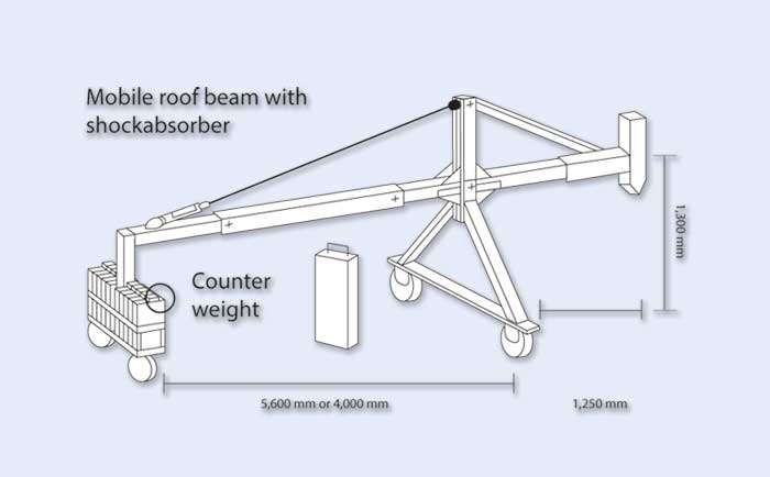 mobile roof beam shockabsorber
