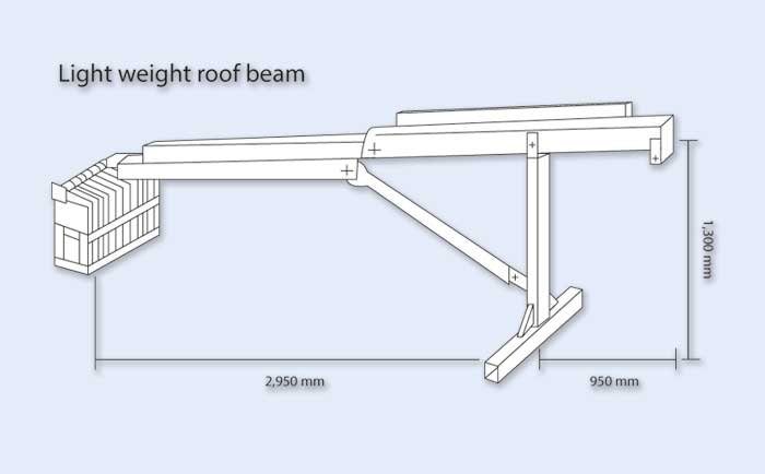 light weight roof beam